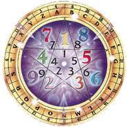 La numerología en el mundo  1